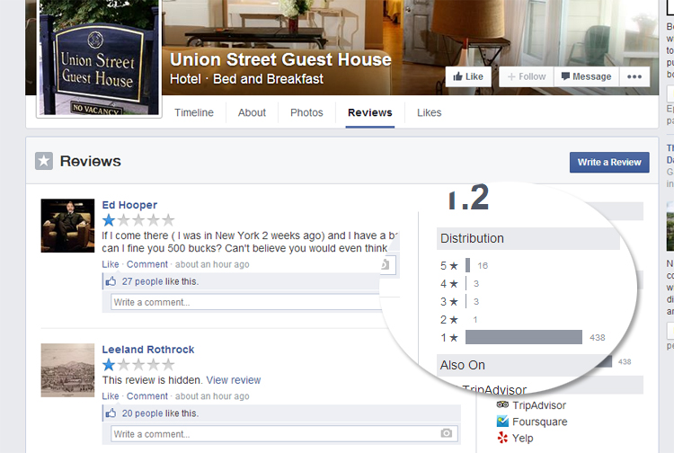 facebook-union-street-guest-house-reviews